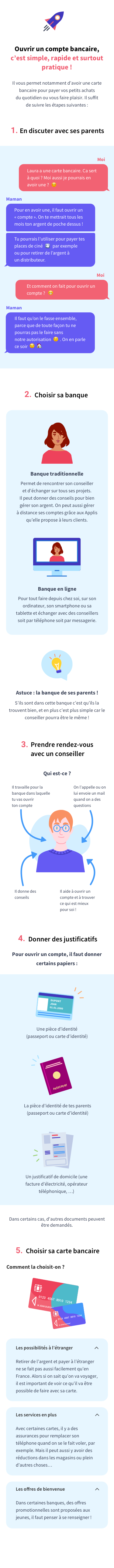 1_sg_infographie_creation_compte_bancaire_mobile_ouvert.png